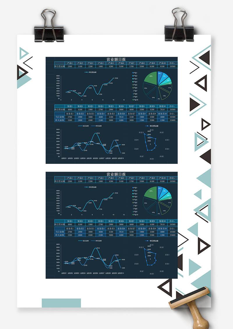 营业额日报表Excel模板